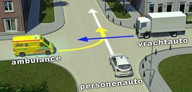 auto theorie online