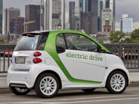 smart electric drive elektrische autos 2015