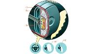 Hoe werkt de airbag