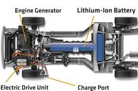 Accu S Voor Elektrisch Rijden Anwb